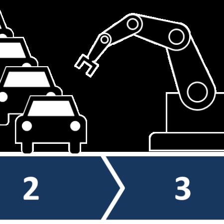 Graphic picture describing the fourth industrial revolution