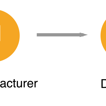 supply_chain_network