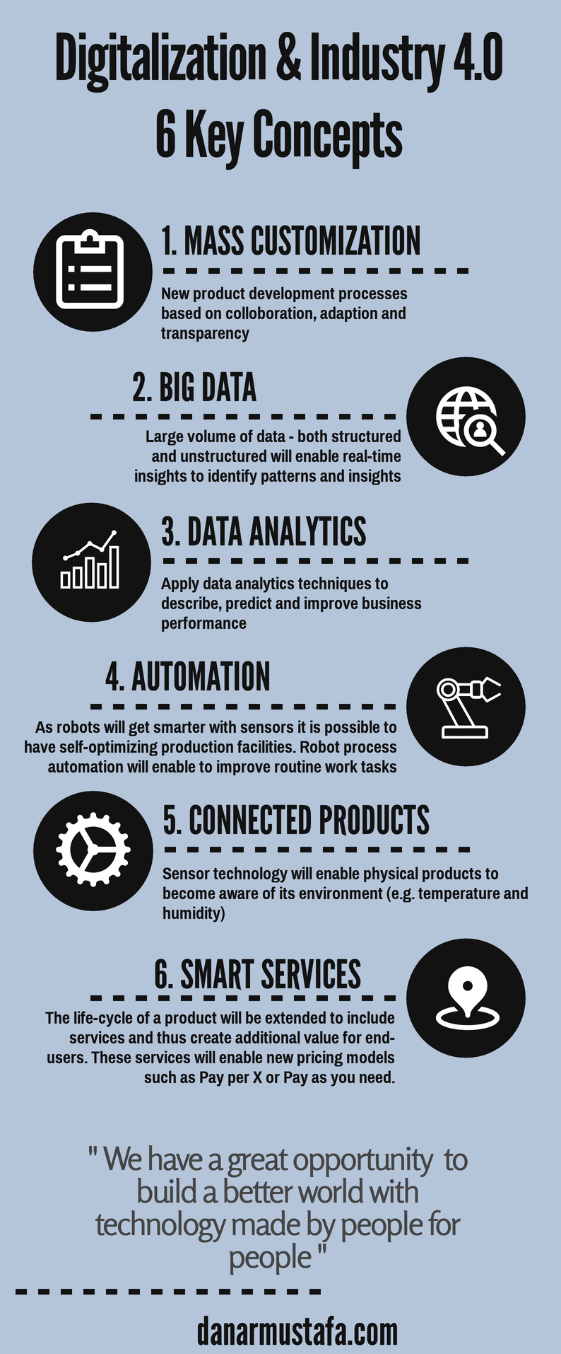 industry4.0keycon.png